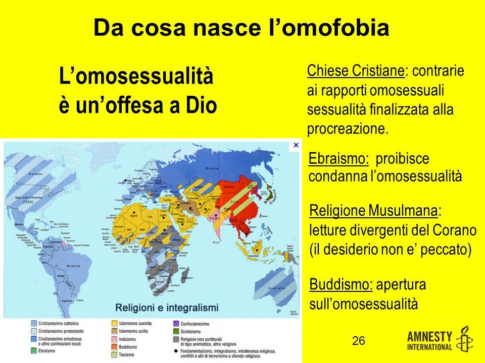 Da cosa nasce l'omofobia Chiese Cristiane: contrarie ai rapporti omosessuali sessualità finalizzata alla procreazione.