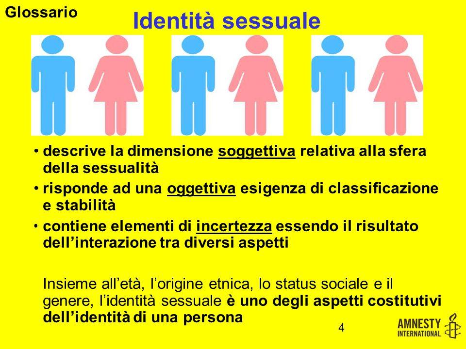 Identità sessuale descrive la dimensione soggettiva relativa alla sfera della sessualità risponde ad una oggettiva esigenza di classificazione e stabilità contiene elementi di incertezza essendo il risultato dell'interazione tra diversi aspetti Insieme all'età, l'origine etnica, lo status sociale e il genere, l'identità sessuale è uno degli aspetti costitutivi dell'identità di una persona 4 Glossario