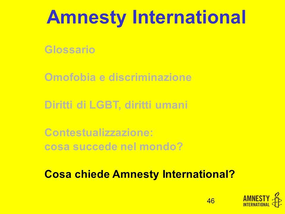 Glossario Omofobia e discriminazione Diritti di LGBT, diritti umani Contestualizzazione: cosa succede nel mondo.
