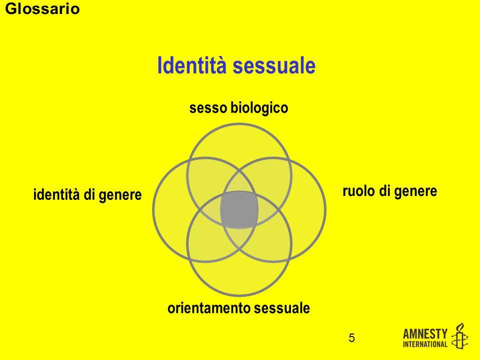 Identità sessuale sesso biologico ruolo di genere identità di genere orientamento sessuale 5 Glossario