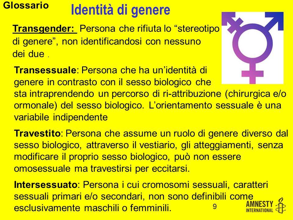 Identità di genere Transgender: Persona che rifiuta lo stereotipo di genere , non identificandosi con nessuno dei due.