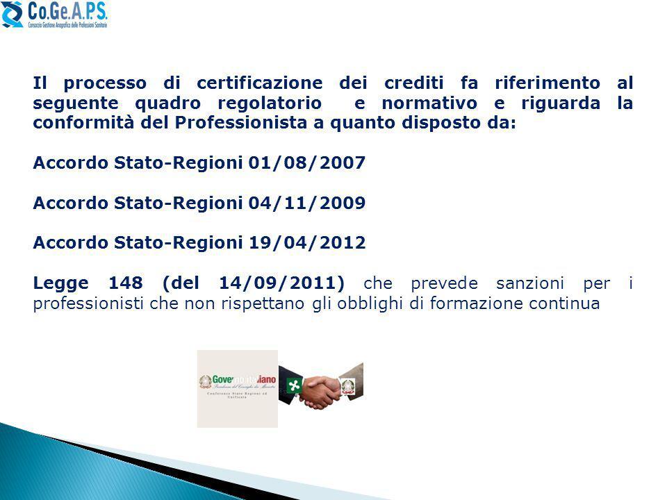 Il processo di certificazione dei crediti fa riferimento al seguente quadro regolatorio e normativo e riguarda la conformità del Professionista a quanto disposto da: Accordo Stato-Regioni 01/08/2007 Accordo Stato-Regioni 04/11/2009 Accordo Stato-Regioni 19/04/2012 Legge 148 (del 14/09/2011) che prevede sanzioni per i professionisti che non rispettano gli obblighi di formazione continua