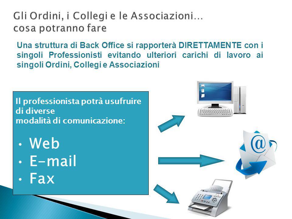 Una struttura di Back Office si rapporterà DIRETTAMENTE con i singoli Professionisti evitando ulteriori carichi di lavoro ai singoli Ordini, Collegi e Associazioni Il professionista potrà usufruire di diverse modalità di comunicazione: Web E-mail Fax