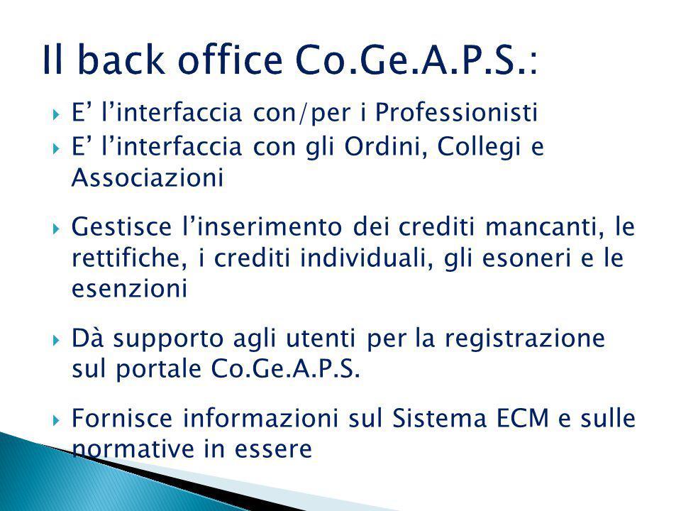 Il back office Co.Ge.A.P.S.:  E' l'interfaccia con/per i Professionisti  E' l'interfaccia con gli Ordini, Collegi e Associazioni  Gestisce l'inserimento dei crediti mancanti, le rettifiche, i crediti individuali, gli esoneri e le esenzioni  Dà supporto agli utenti per la registrazione sul portale Co.Ge.A.P.S.
