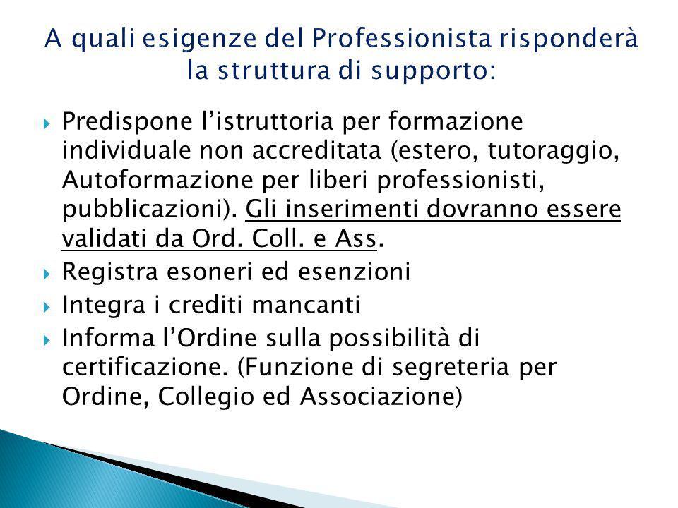  Predispone l'istruttoria per formazione individuale non accreditata (estero, tutoraggio, Autoformazione per liberi professionisti, pubblicazioni).