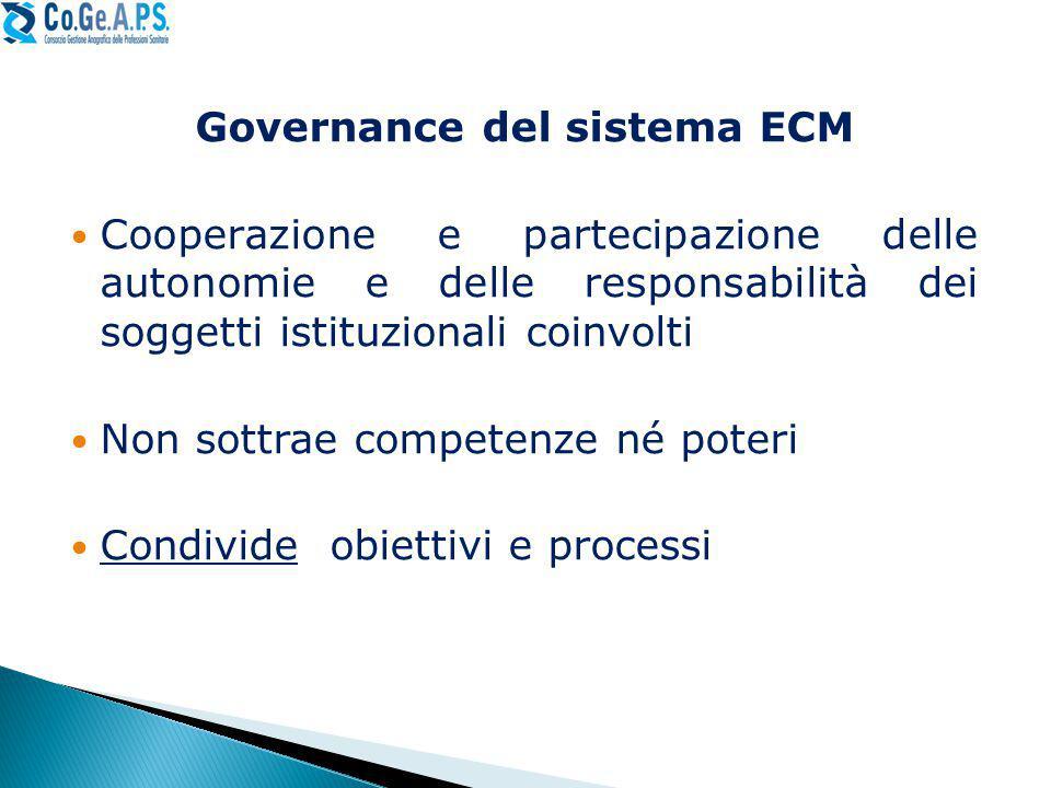 Governance del sistema ECM Cooperazione e partecipazione delle autonomie e delle responsabilità dei soggetti istituzionali coinvolti Non sottrae competenze né poteri Condivide obiettivi e processi