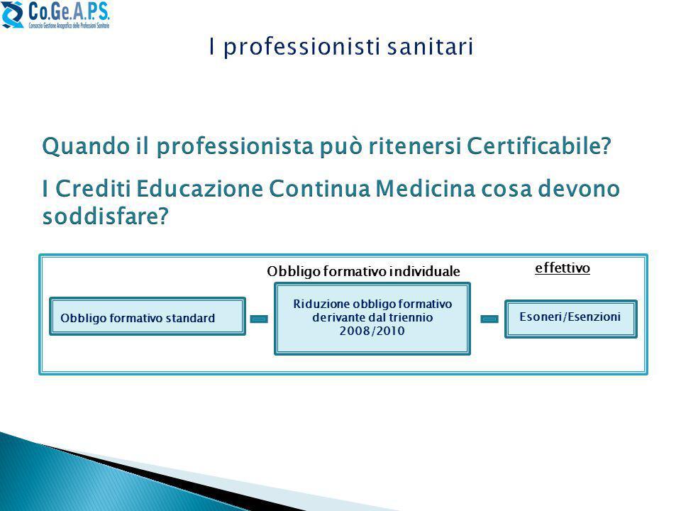Obbligo formativo individuale Obbligo formativo standard Riduzione obbligo formativo derivante dal triennio 2008/2010 Esoneri/Esenzioni effettivo