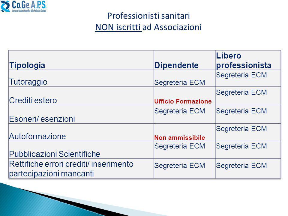 Professionisti sanitari NON iscritti ad Associazioni
