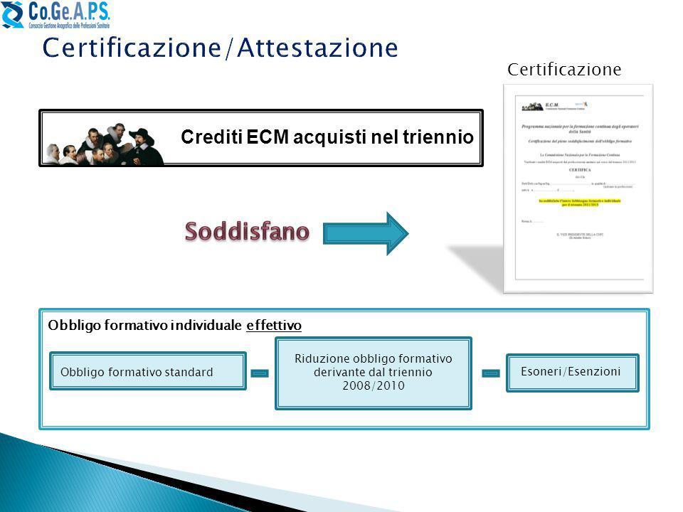 Obbligo formativo individuale Obbligo formativo standard Riduzione obbligo formativo derivante dal triennio 2008/2010 Esoneri/Esenzioni effettivo Crediti ECM acquisti nel triennio Certificazione