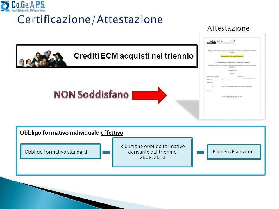 Obbligo formativo individuale Obbligo formativo standard Riduzione obbligo formativo derivante dal triennio 2008/2010 Esoneri/Esenzioni effettivo Crediti ECM acquisti nel triennio Attestazione