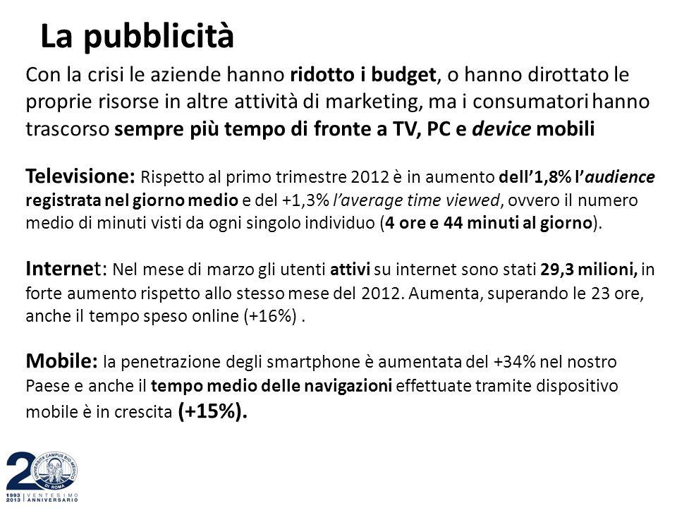 Con la crisi le aziende hanno ridotto i budget, o hanno dirottato le proprie risorse in altre attività di marketing, ma i consumatori hanno trascorso