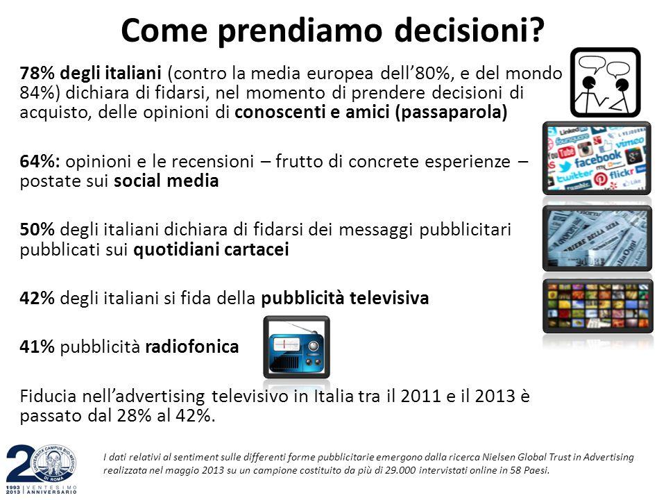 78% degli italiani (contro la media europea dell'80%, e del mondo 84%) dichiara di fidarsi, nel momento di prendere decisioni di acquisto, delle opini