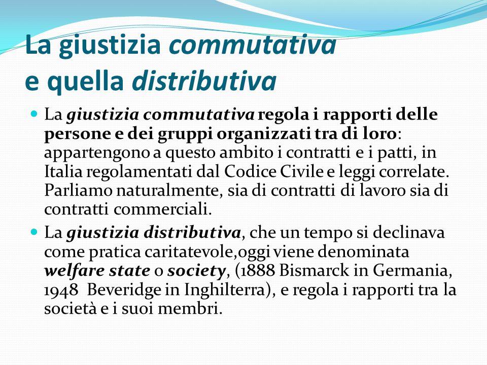 La giustizia commutativa e quella distributiva La giustizia commutativa regola i rapporti delle persone e dei gruppi organizzati tra di loro: appartengono a questo ambito i contratti e i patti, in Italia regolamentati dal Codice Civile e leggi correlate.