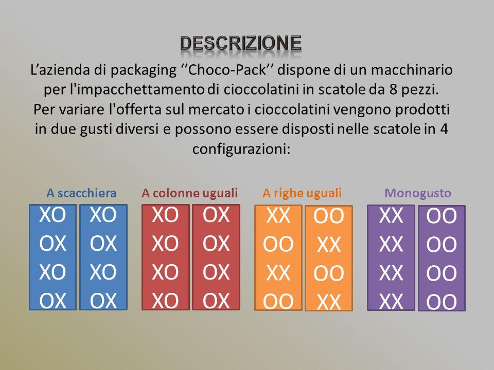 L'azienda di packaging ''Choco-Pack'' dispone di un macchinario per l'impacchettamento di cioccolatini in scatole da 8 pezzi. Per variare l'offerta su