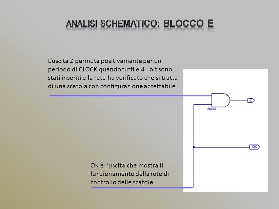 Colori dei segnali: In blu FILA_1 e FILA_2 In verde il CLOCK In rosso l'ENABLE In bianco l'uscita OK In giallo l'uscita Z Dopo l'abilitazione del conteggio (EN=1) la prima configurazione verificata è la scatola a righe uguali (00-11-00-11), in seguito viene verificata la scatola a colonne uguali(10-10-10-10) e infine quella a scacchiera ( 10-01-01-10-01) in cui (01)non viene conteggiato in quanto l'ENABLE durante quel periodo di CLOCK non è abilitato.