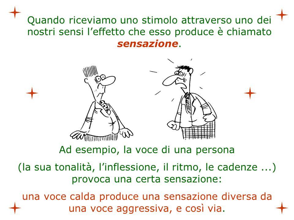 Quando riceviamo uno stimolo attraverso uno dei nostri sensi l'effetto che esso produce è chiamato sensazione. Ad esempio, la voce di una persona (la