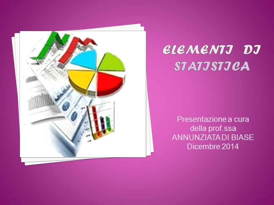 Presentazione a cura della prof.ssa ANNUNZIATA DI BIASE Dicembre 2014