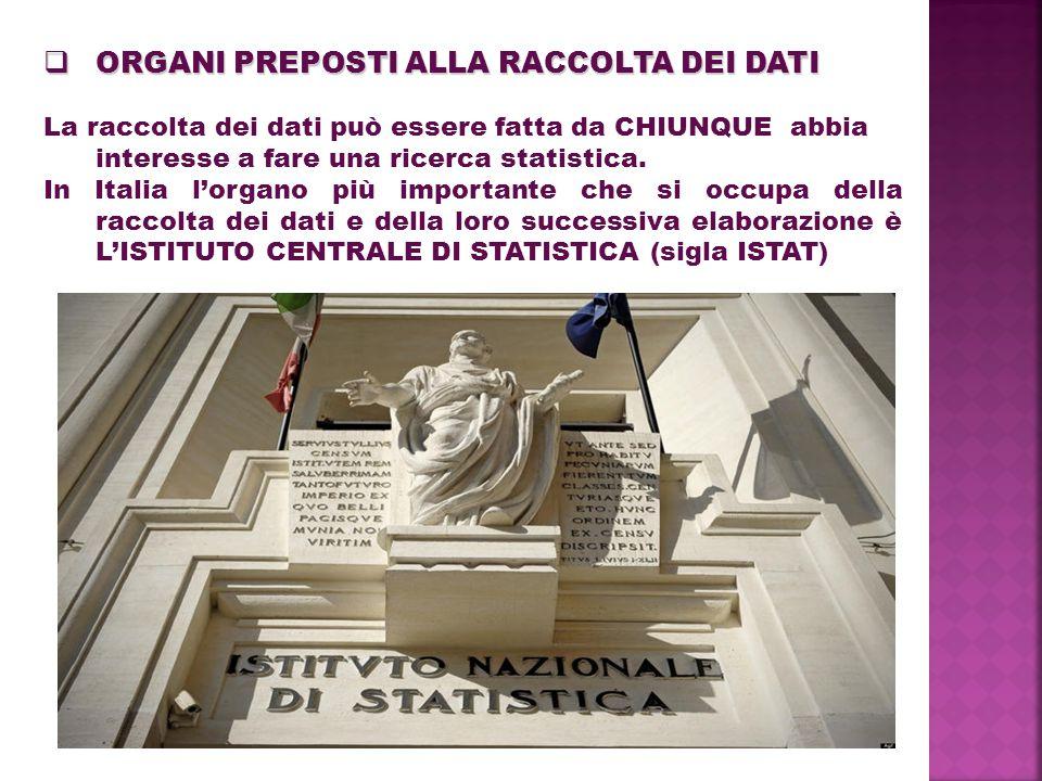  ORGANI PREPOSTI ALLA RACCOLTA DEI DATI La raccolta dei dati può essere fatta da CHIUNQUE abbia interesse a fare una ricerca statistica. In Italia l'