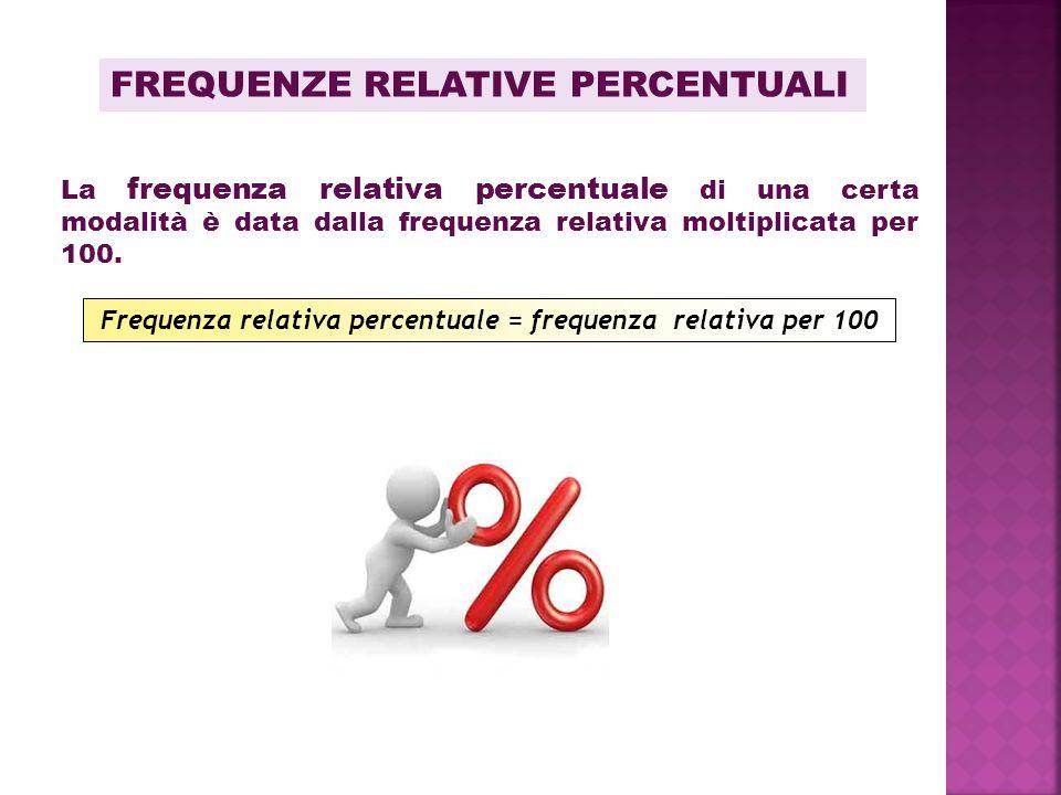 FREQUENZE RELATIVE PERCENTUALI La frequenza relativa percentuale di una certa modalità è data dalla frequenza relativa moltiplicata per 100. Frequenza