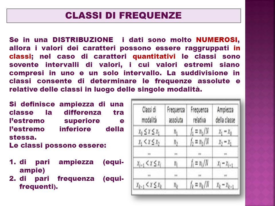 CLASSI DI FREQUENZE Si definisce ampiezza di una classe la differenza tra l'estremo superiore e l'estremo inferiore della stessa. Le classi possono es