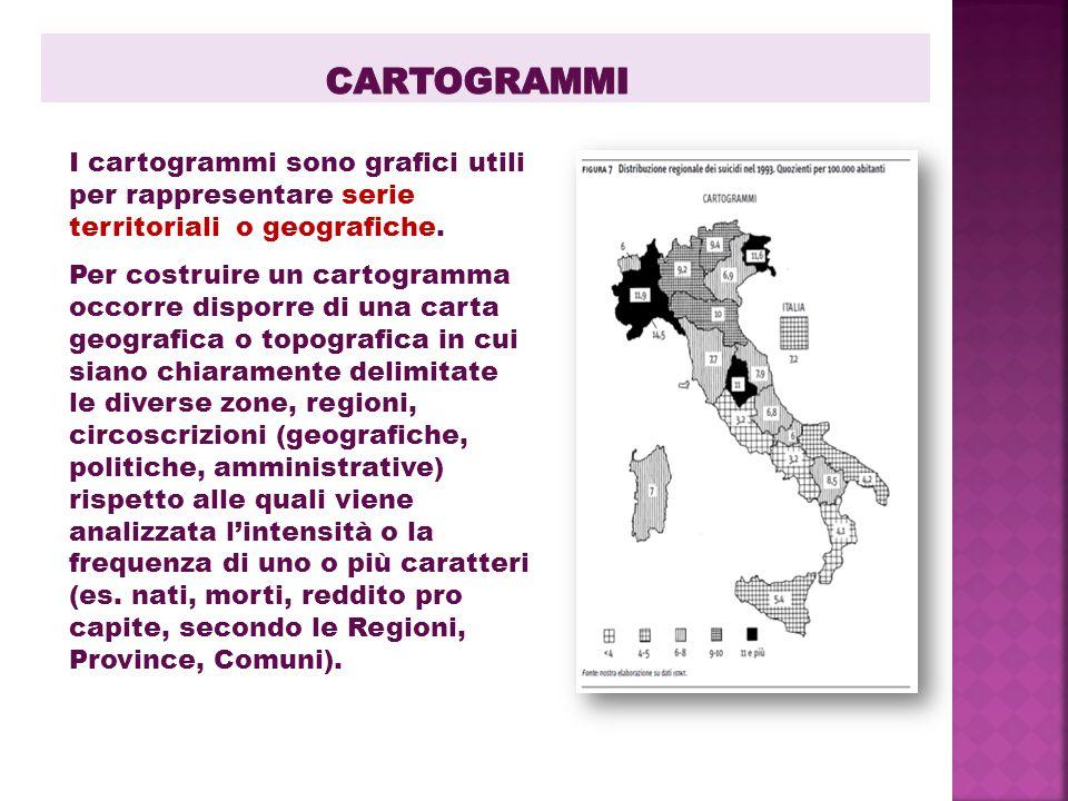 I cartogrammi sono grafici utili per rappresentare serie territoriali o geografiche. Per costruire un cartogramma occorre disporre di una carta geogra