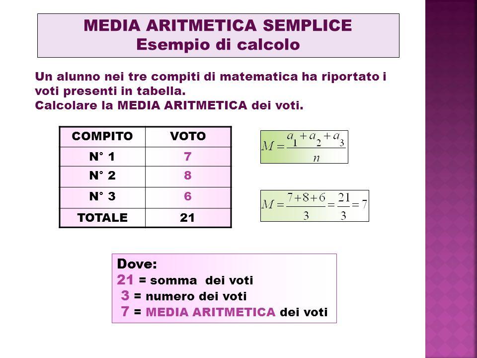 COMPITOVOTO N° 17 N° 28 N° 36 TOTALE21 Un alunno nei tre compiti di matematica ha riportato i voti presenti in tabella. Calcolare la MEDIA ARITMETICA
