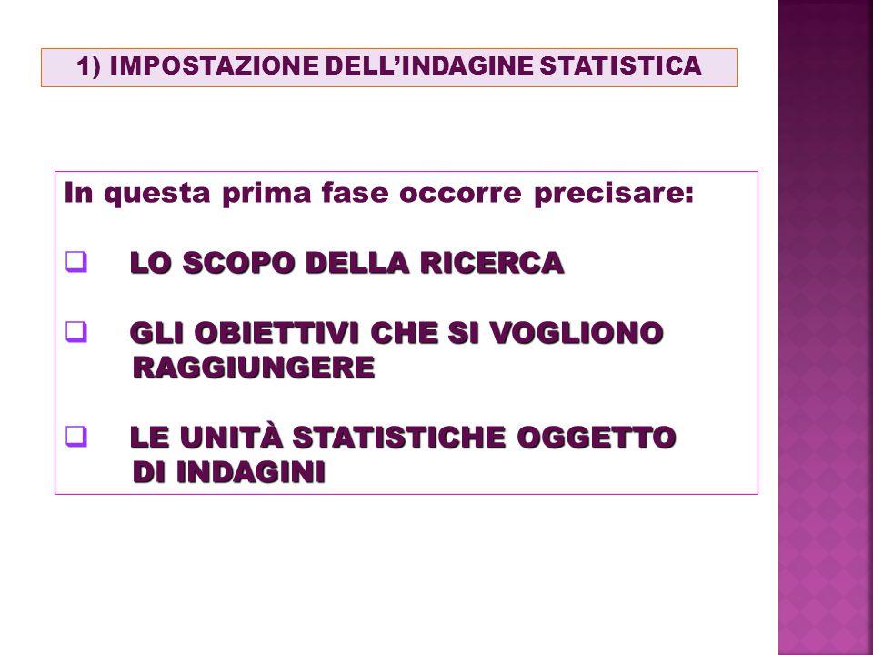 1) IMPOSTAZIONE DELL'INDAGINE STATISTICA In questa prima fase occorre precisare: LOSCOPO DELLA RICERCA  LO SCOPO DELLA RICERCA GLI OBIETTIVI CHE SI V