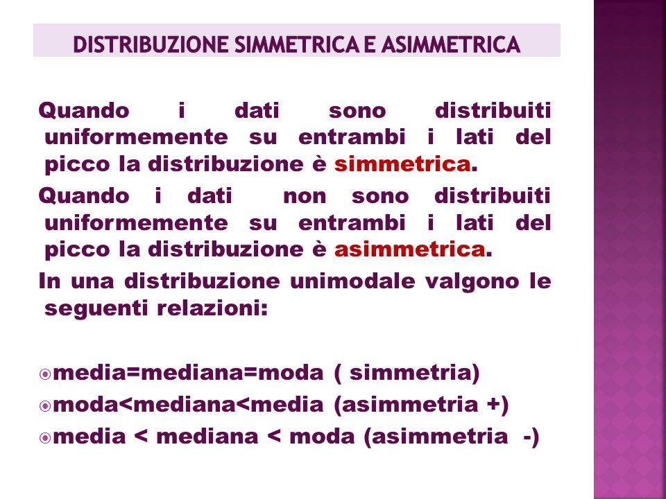 Quando i dati sono distribuiti uniformemente su entrambi i lati del picco la distribuzione è simmetrica. Quando i dati non sono distribuiti uniformeme