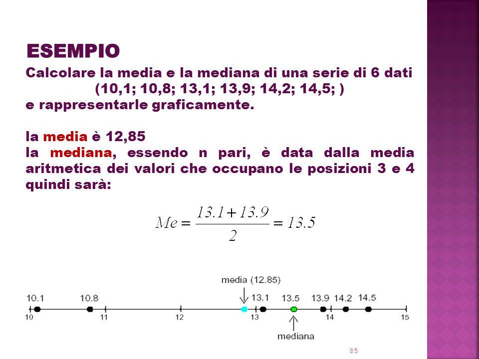85 Calcolare la media e la mediana di una serie di 6 dati (10,1; 10,8; 13,1; 13,9; 14,2; 14,5; ) e rappresentarle graficamente. la media è 12,85 la me