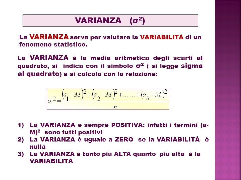 VARIANZA (σ 2 ) La VARIANZA serve per valutare la VARIABILITÀ di un fenomeno statistico. 1)La VARIANZA è sempre POSITIVA: infatti i termini (a- M) 2 s