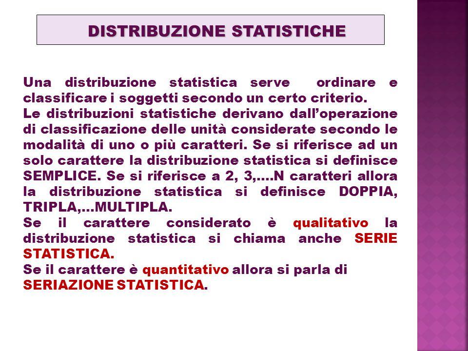 Una distribuzione statistica serve ordinare e classificare i soggetti secondo un certo criterio. Le distribuzioni statistiche derivano dall'operazione