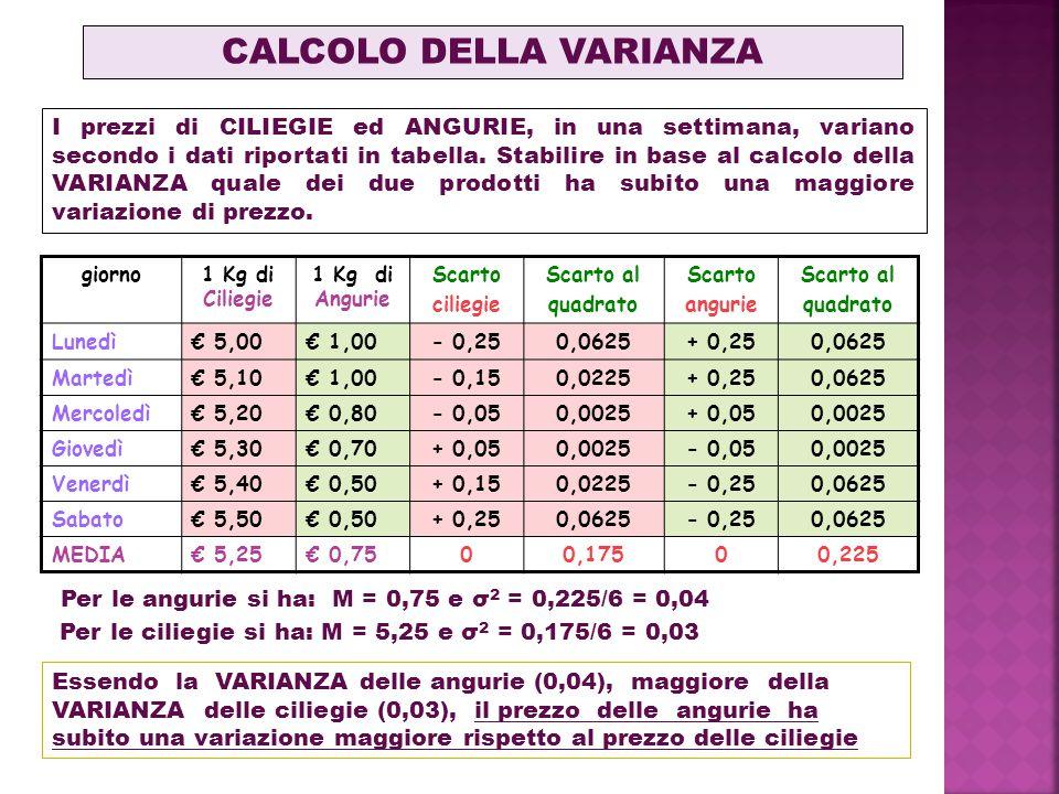 CALCOLO DELLA VARIANZA giorno1 Kg di Ciliegie 1 Kg di Angurie Scarto ciliegie Scarto al quadrato Scarto angurie Scarto al quadrato Lunedì€ 5,00€ 1,00-