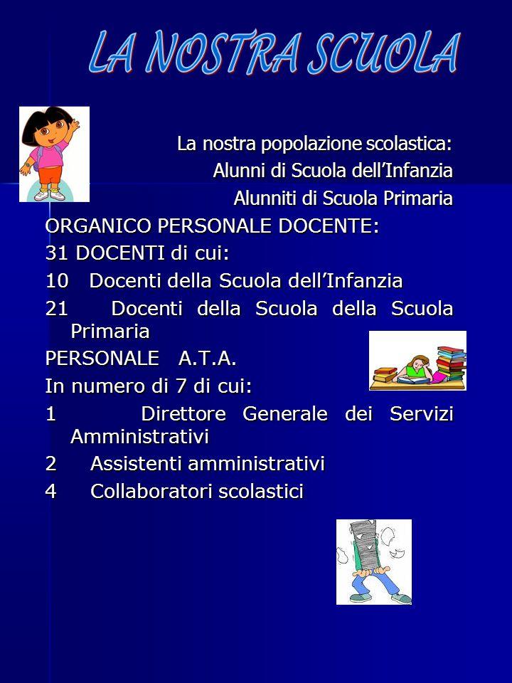 La nostra popolazione scolastica: Alunni di Scuola dell'Infanzia Alunniti di Scuola Primaria ORGANICO PERSONALE DOCENTE: 31 DOCENTI di cui: 10 Docenti