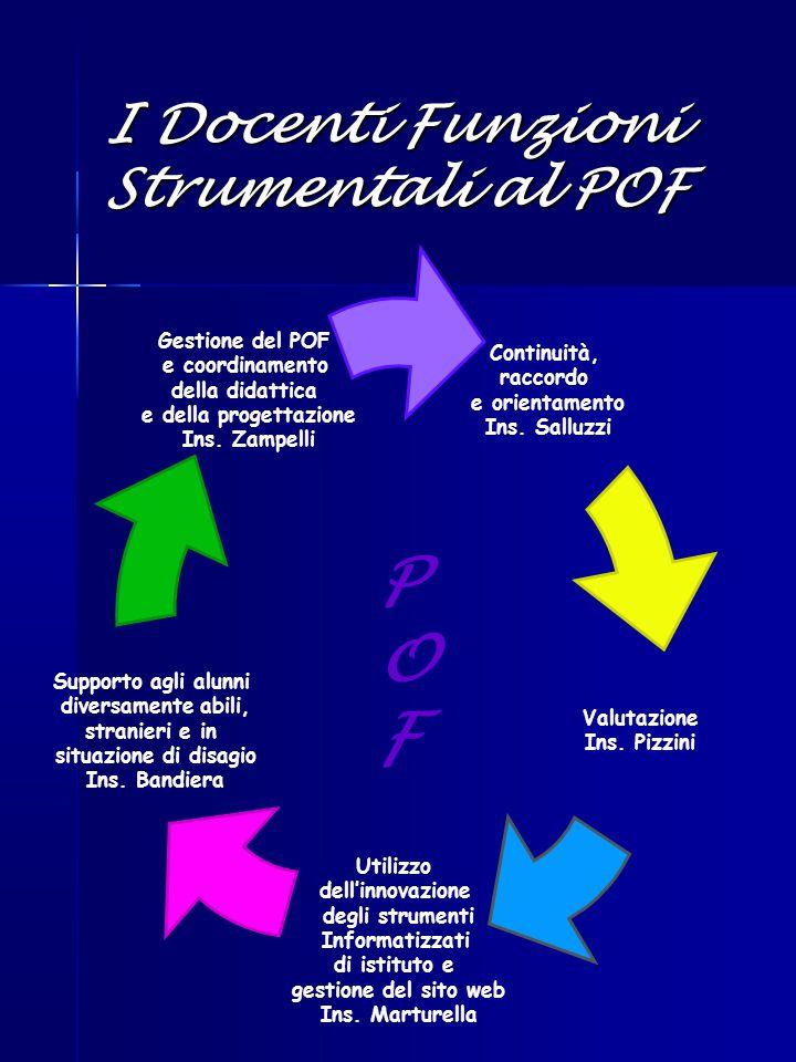I Docenti Funzioni Strumentali al POF Gestione del POF e coordinamento della didattica e della progettazione Ins. Zampelli Supporto agli alunni divers