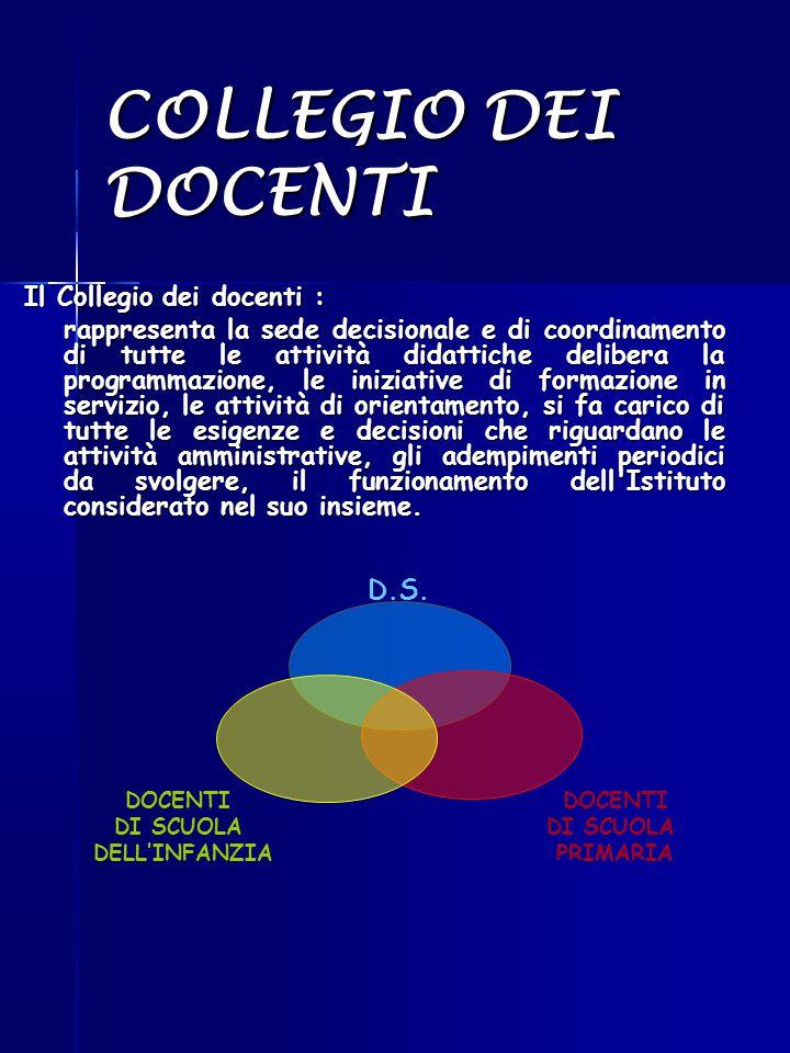 COLLEGIO DEI DOCENTI Il Collegio dei docenti : rappresenta la sede decisionale e di coordinamento di tutte le attività didattiche delibera la programm