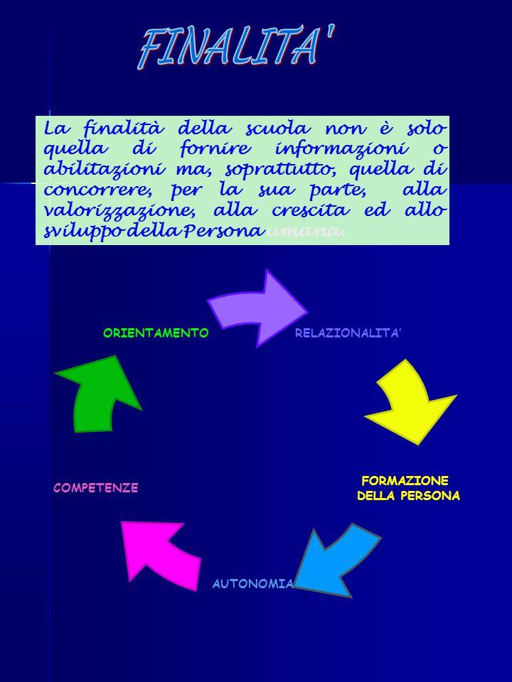 RELAZIONALITA' COMPETENZE ORIENTAMENTO FORMAZIONE DELLA PERSONA AUTONOMIA La finalità della scuola non è solo quella di fornire informazioni o abilita