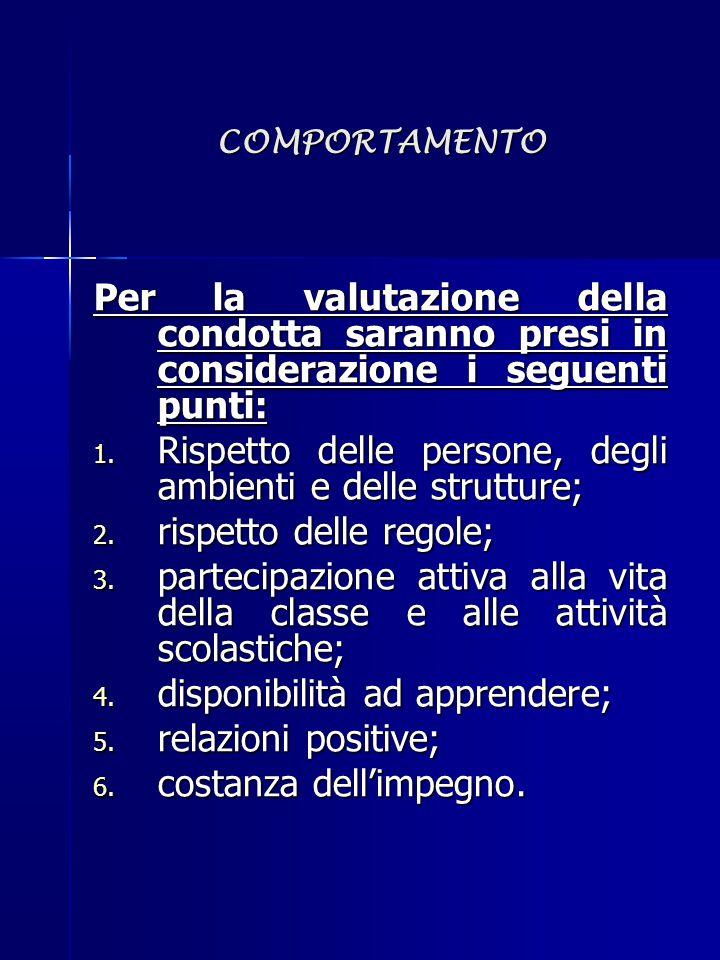 COMPORTAMENTO Per la valutazione della condotta saranno presi in considerazione i seguenti punti: 1. Rispetto delle persone, degli ambienti e delle st