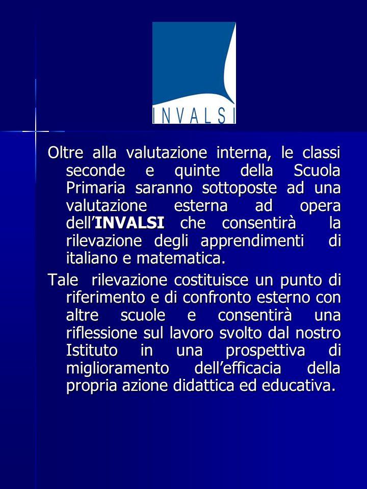Oltre alla valutazione interna, le classi seconde e quinte della Scuola Primaria saranno sottoposte ad una valutazione esterna ad opera dell'INVALSI c