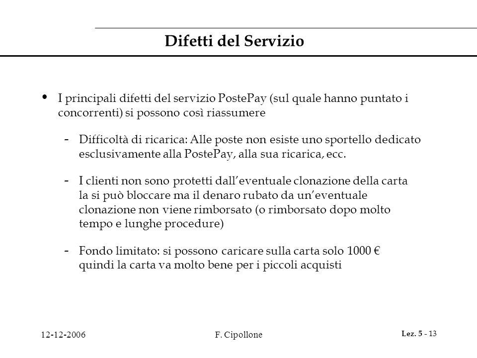 12-12-2006F. Cipollone Lez. 5 - 13 Difetti del Servizio I principali difetti del servizio PostePay (sul quale hanno puntato i concorrenti) si possono