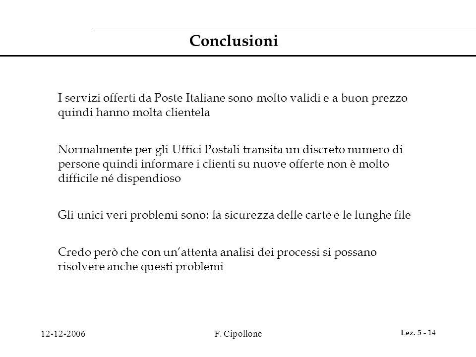 12-12-2006F. Cipollone Lez. 5 - 14 Conclusioni I servizi offerti da Poste Italiane sono molto validi e a buon prezzo quindi hanno molta clientela Norm