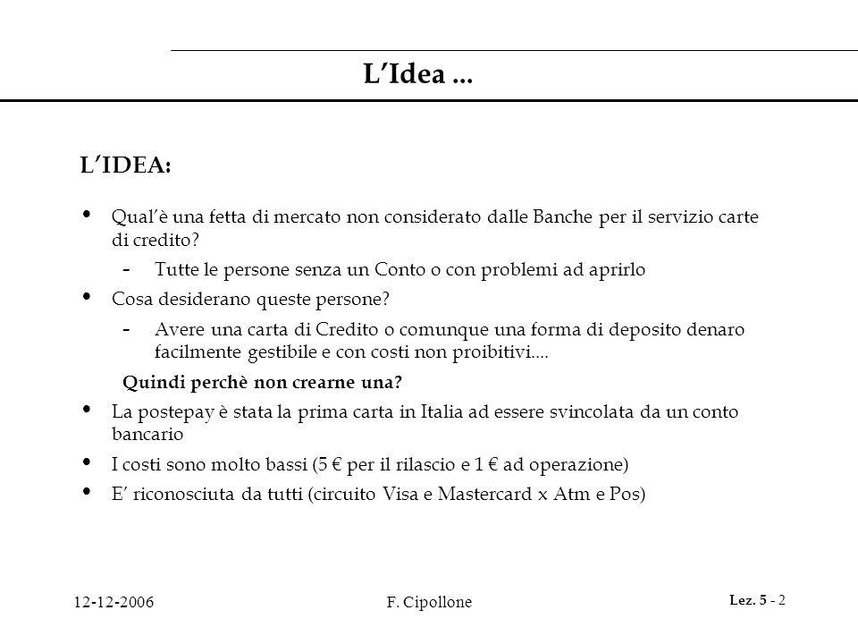 12-12-2006F.Cipollone Lez. 5 - 2 L'Idea...