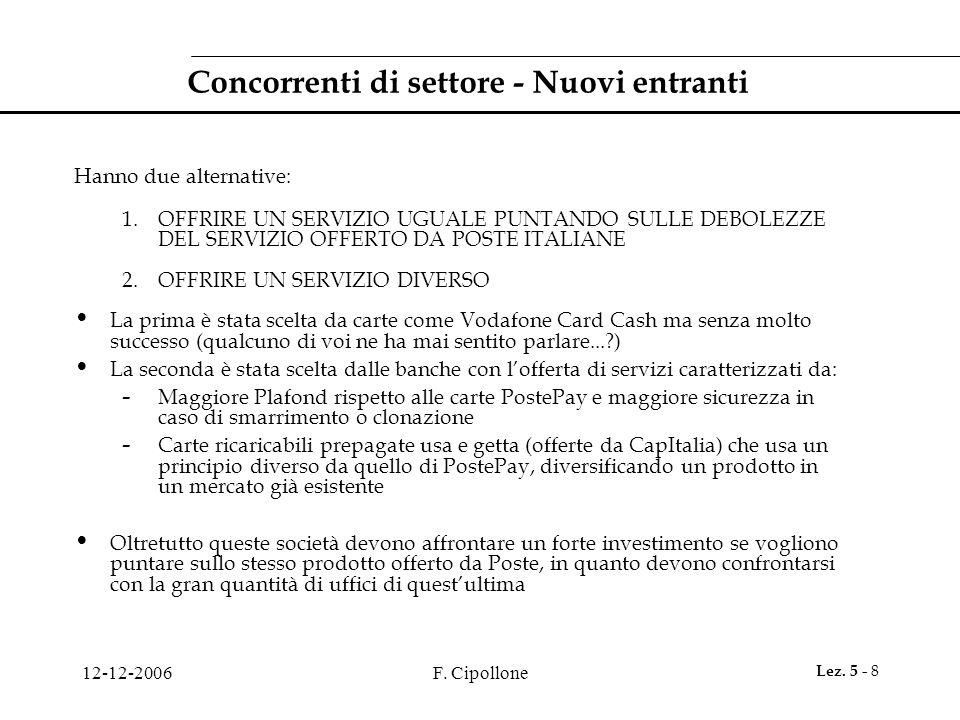 12-12-2006F. Cipollone Lez. 5 - 8 Concorrenti di settore - Nuovi entranti Hanno due alternative: 1.OFFRIRE UN SERVIZIO UGUALE PUNTANDO SULLE DEBOLEZZE