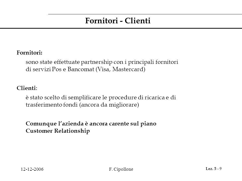 12-12-2006F. Cipollone Lez. 5 - 9 Fornitori - Clienti Fornitori: sono state effettuate partnership con i principali fornitori di servizi Pos e Bancoma