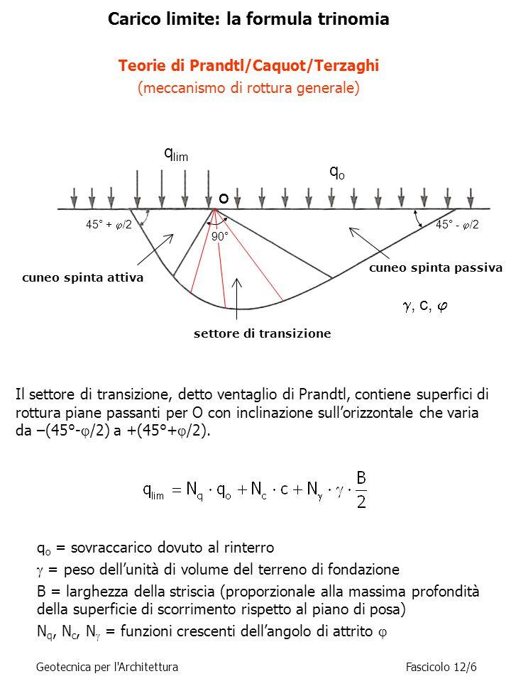 Coefficienti di carico limite Geotecnica per l ArchitetturaFascicolo 12/7