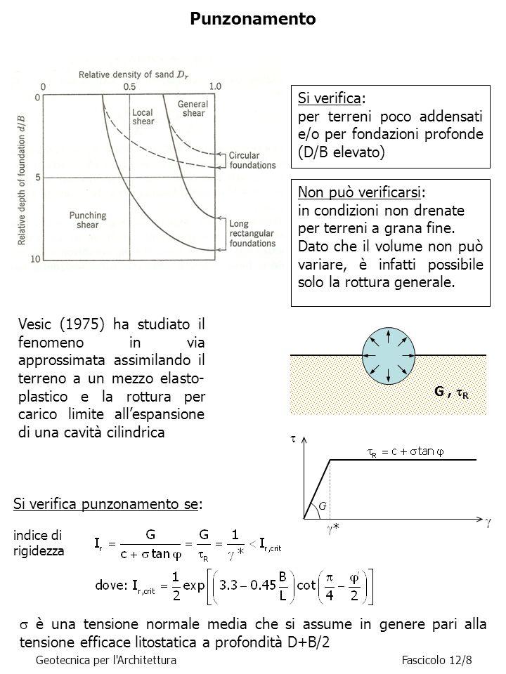 Se I r < I r,crit si adottano i coefficienti riduttivi  q,  c,   Terreno dotato di attrito e coesione (c  0,   0) Terreno puramente coesivo (c  0,  = 0) qq 1 cc  qq 1 Geotecnica per l ArchitetturaFascicolo 12/9 Punzonamento