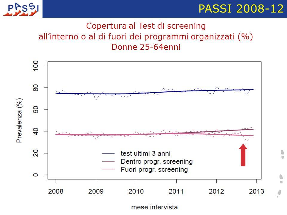 PASSI 2008-12 Copertura al Test di screening all'interno o al di fuori dei programmi organizzati (%) Donne 25-64enni