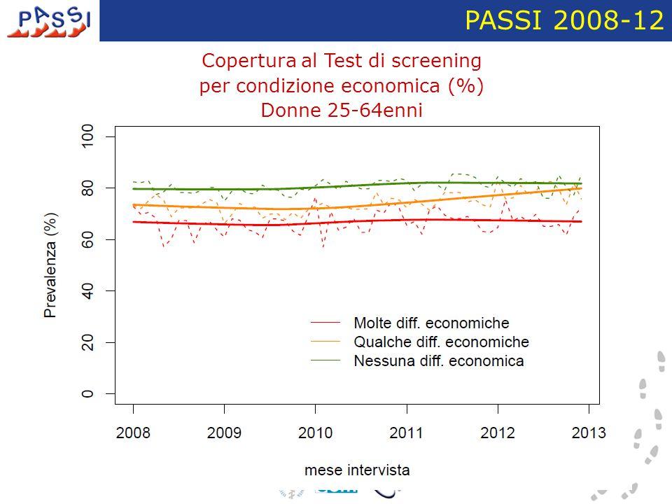 Copertura al Test di screening per condizione economica (%) Donne 25-64enni PASSI 2008-12