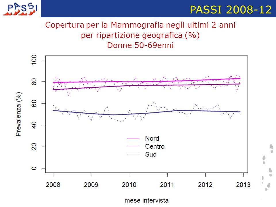 PASSI 2008-12 Copertura per la Mammografia negli ultimi 2 anni per ripartizione geografica (%) Donne 50-69enni