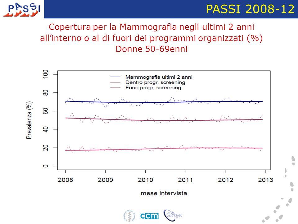 PASSI 2008-12 Copertura per la Mammografia negli ultimi 2 anni all'interno o al di fuori dei programmi organizzati (%) Donne 50-69enni