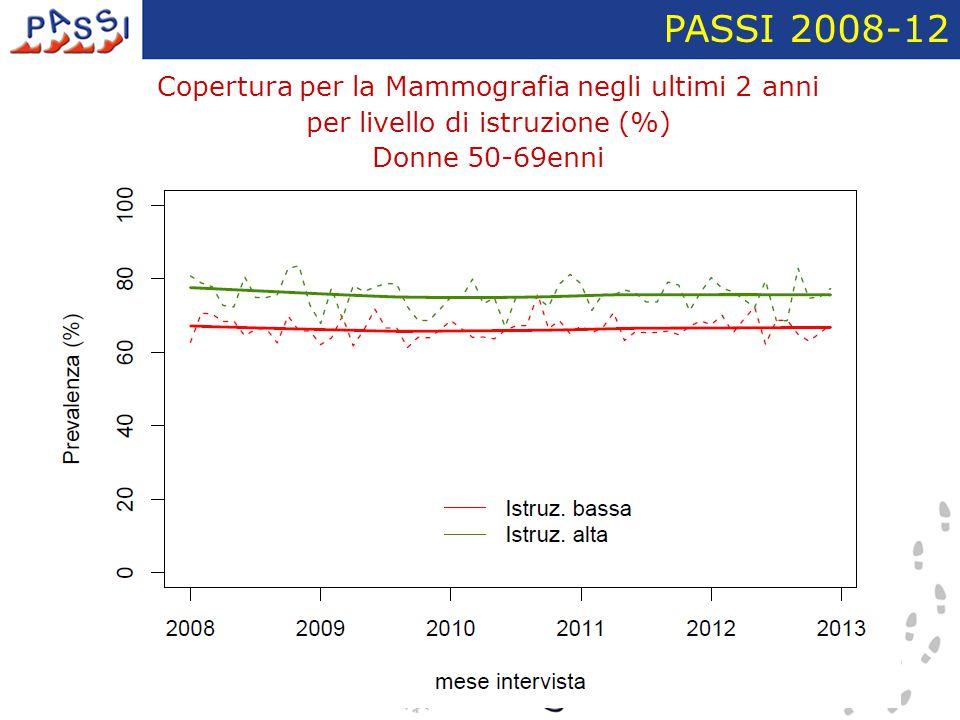 PASSI 2008-12 Copertura per la Mammografia negli ultimi 2 anni per livello di istruzione (%) Donne 50-69enni